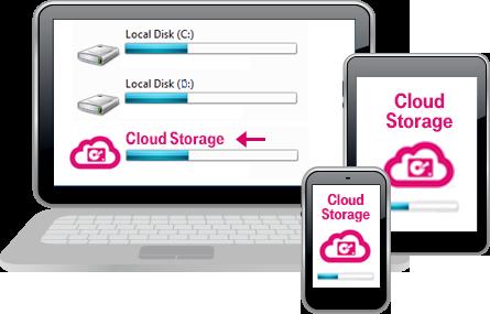 Cloud Storage disk na vašem računalu
