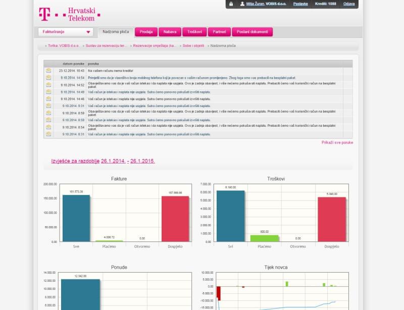 Olivebox nadzorna ploča